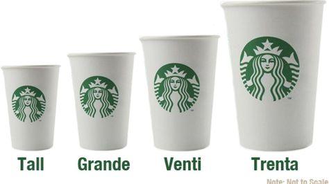 coffee-sizes