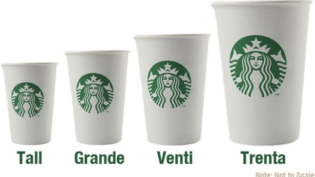coffee-sizes
